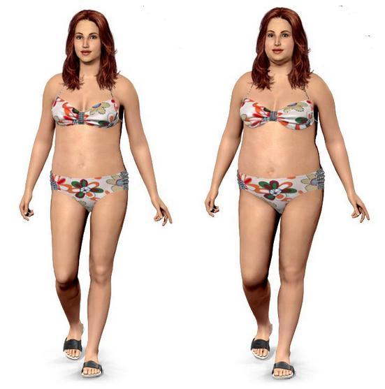 85th Percentile BMI-Left, Reality-Right