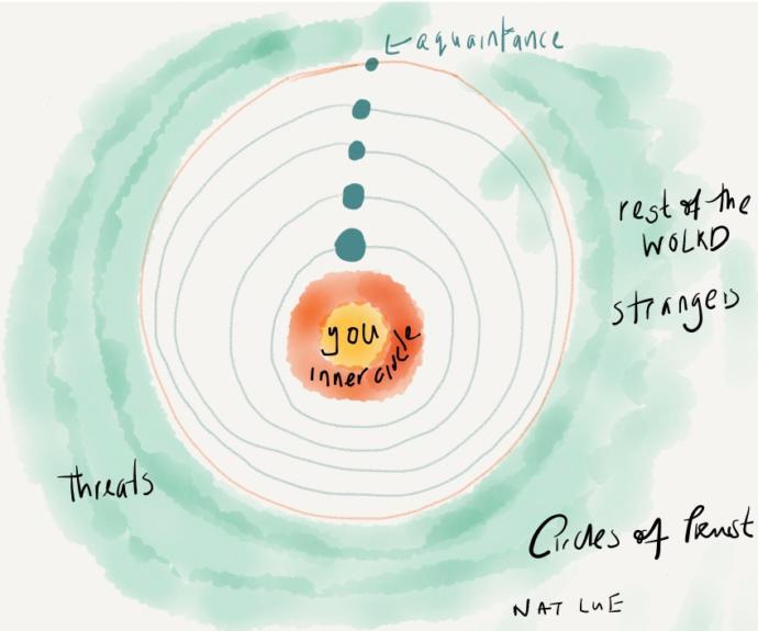 Circle of Trust illustration, Art: Nat Lue