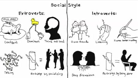 Introverts and dating relationships