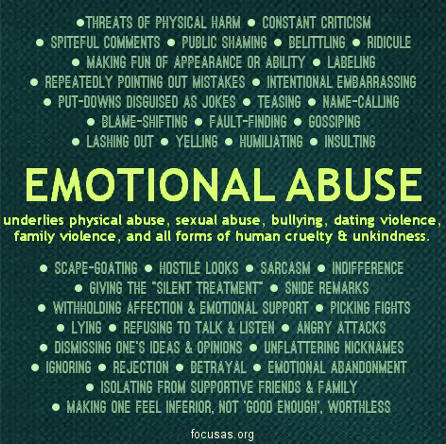 Dating emotionally abusive man