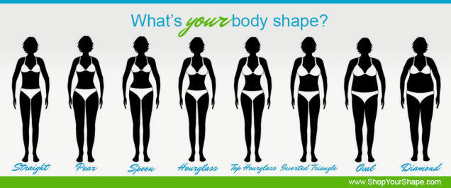 Body shape ?