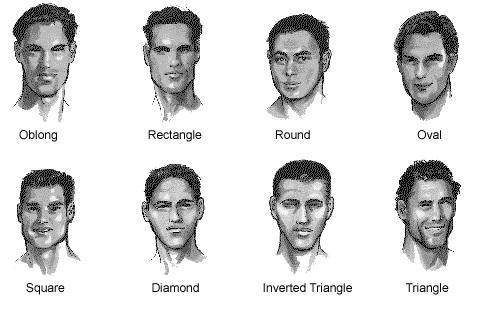 Face shape? (Simple)?