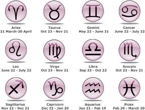 Do you believe in zodiac signs? - GirlsAskGuys