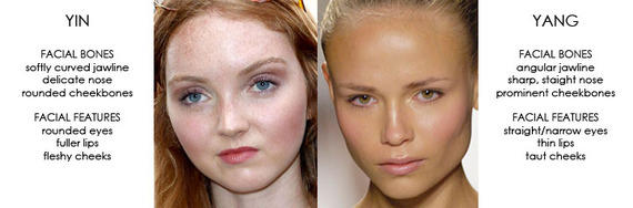 Soft facial featured Vs. sharp facial features: What is your preference?