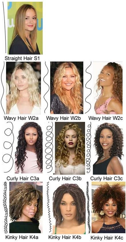 Hair type preference?