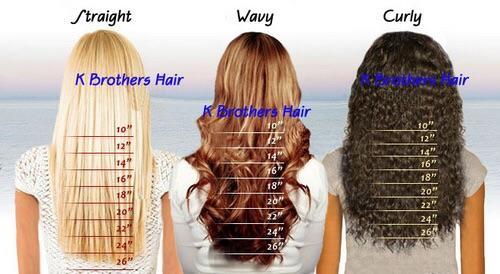 What hair length do you like on a girl?