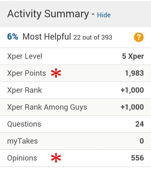 GAGers, what is your Xper / opinions ratio? (Calculation method explained)?