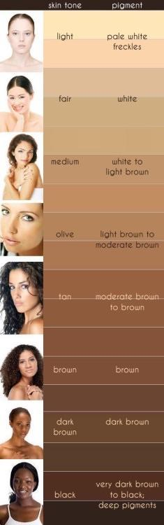 What color is my skin tone?