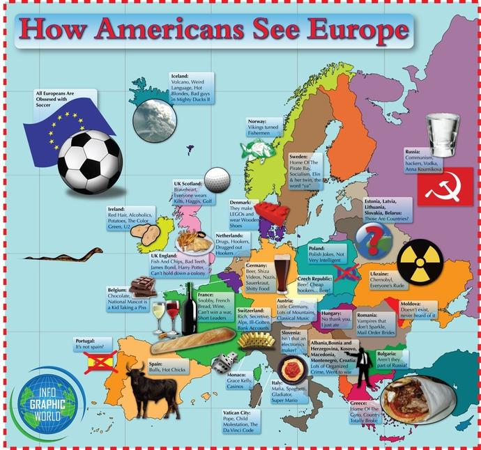 Americans what is true about this picture about how you see Europe??