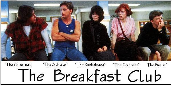 If you were in the breakfast club, which character would you be?