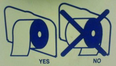 Toilet Paper over the top or under the bottom?
