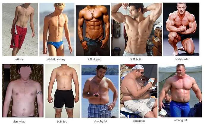 Like women body what do What Women