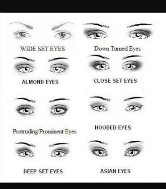 Attractive eye shapes