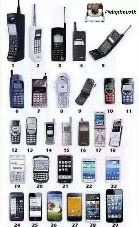 Which of the following was your first phone?