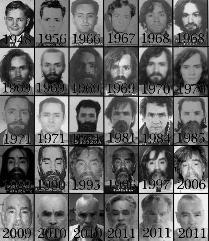 What do you think about Charles Manson? Why this cruel murderer & killer, Have so many followers? <br />
