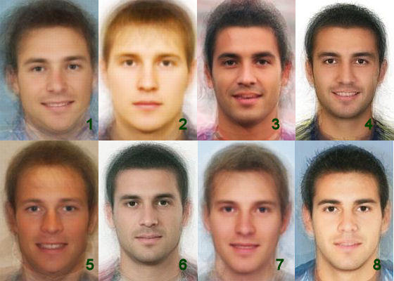 typical polish facial features
