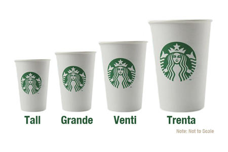 GaGers what is your cup size?