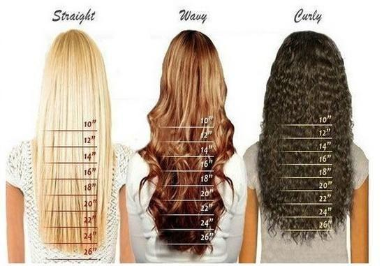 How long is your hair?