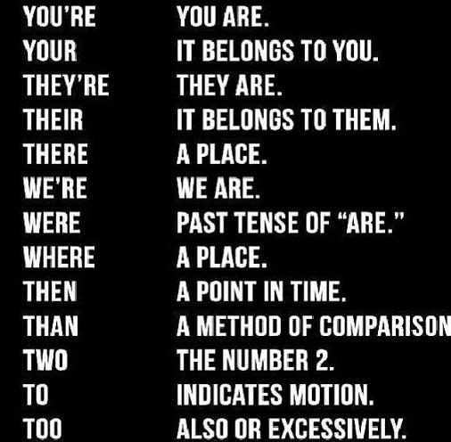 How proper is your grammar?