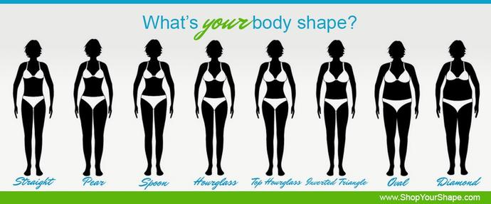 Ideal body shape? (Social experiment)?