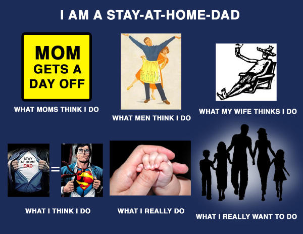 stay at home dads essay On the other hand, though, quitting your job to be a stay-at-home parent carries a number of potential risks and when that parent is dad, the drawbacks can, in at least one case, be graver.