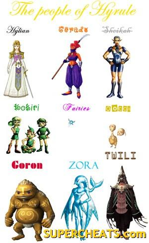 Would agree or disagree by my theory of Legend of Zelda species/races equalling to real life races/ethnic groups?