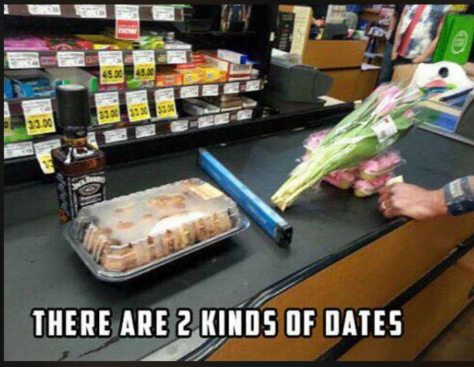 What type of date do you prefer? ?