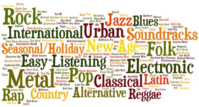 In your opinion, which is the BEST music genre and which is the WORST music genre?