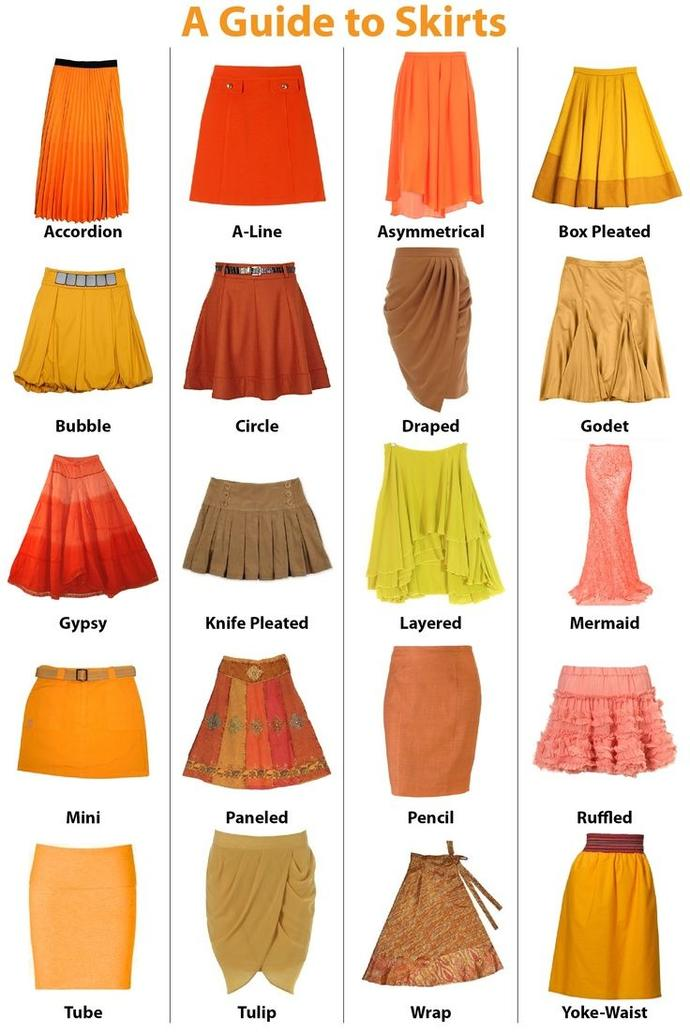 Girls, What type skirt do you usually prefer?
