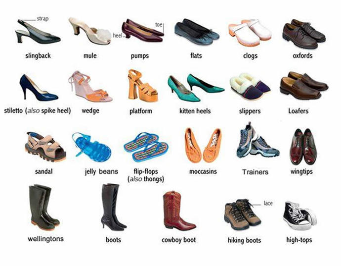 Girls, What kind of shoes do you usually prefer?