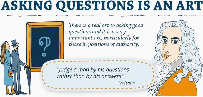 Asking questions is an art??