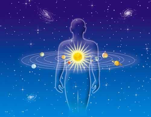 Is Astrology relevant to you?