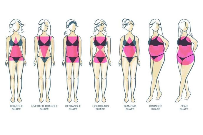 Guys, what body shape attractes you most? Girls, what would you want to be and what you are already :)?