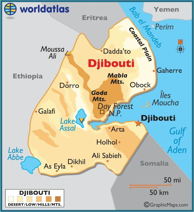 When you think of Djibouti, what first comes to mind?