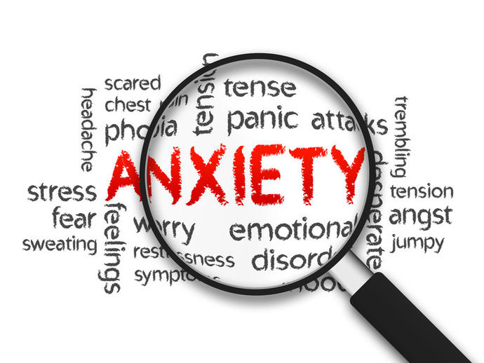 What is your anxiety level?