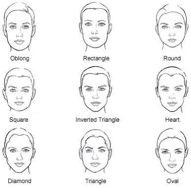Which face shape looks best for you?