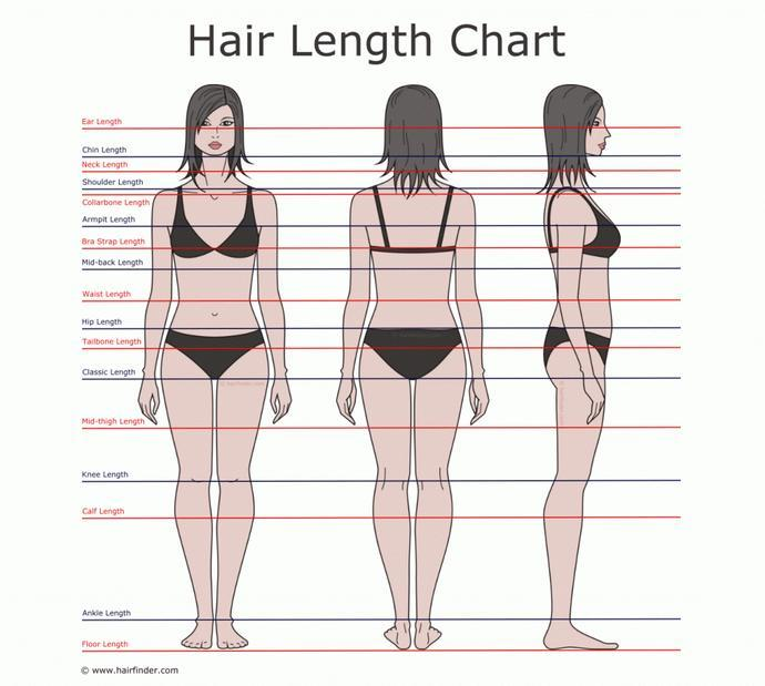 How long is your hair now?