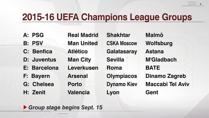 Who will win UEFA Champions League?