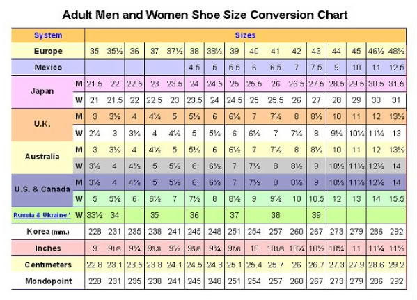 Guy To Girl Shoe Size Conversion