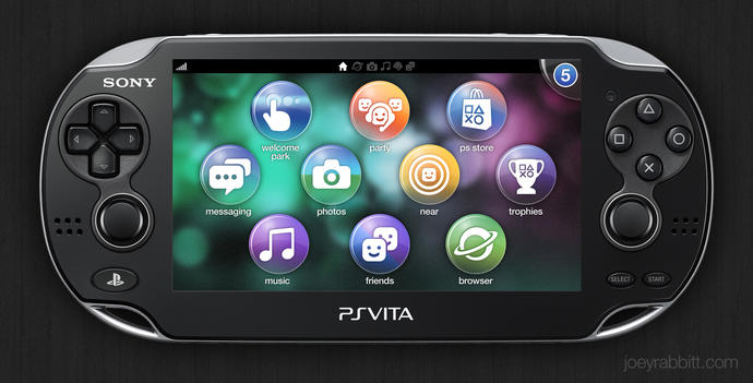 Would you agree that the PS Vita had a lot of potential to sell much more units than it actually sold...?