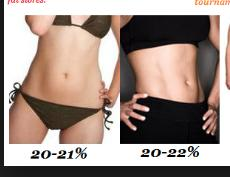 Men: which body fat percentage do you find most attractive on a female (pictures)?>>?