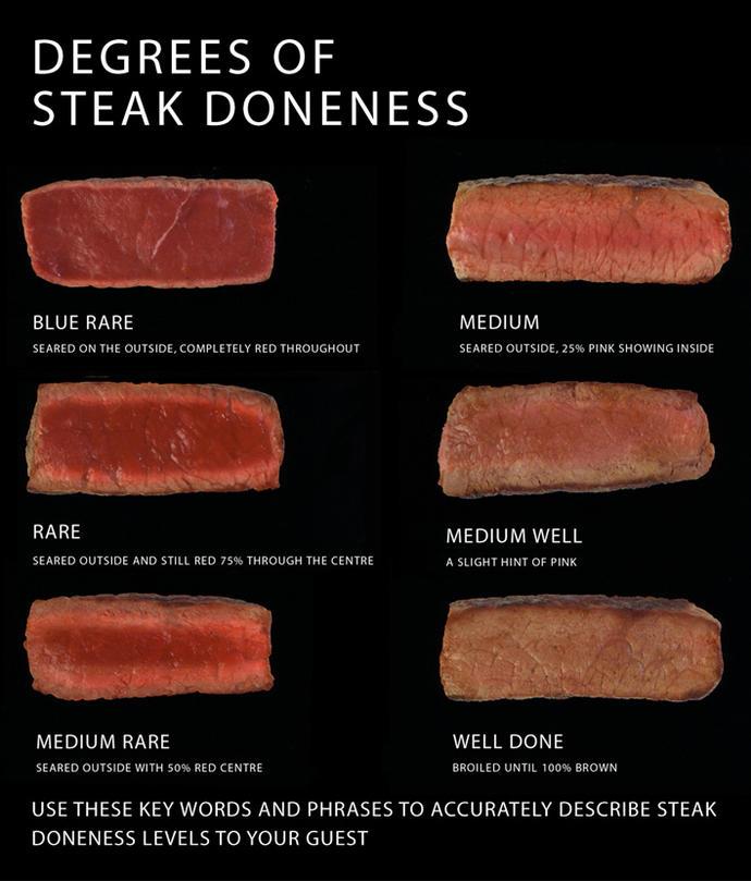 How do you like your steak prepared?