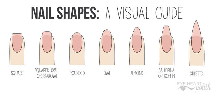 What nail shape do you prefer on women?