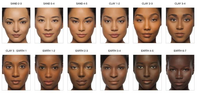What skin shade am I closest to ?