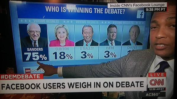 Why do you think CNN deleted their online polling of who won the Democratic debate?