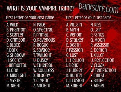 10+ Popular vampire names info