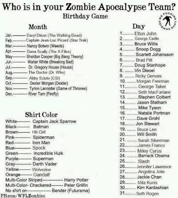 (Quiz) Who is in your Zombie Apocalypse team?