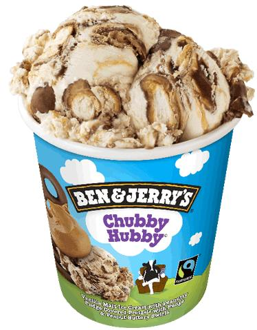 🍨 🍦 <3 📓 Which type of Ben & Jerry Ice Cream do you like\(^-^)/ <3?