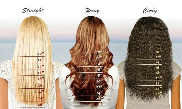 What is your hair length?