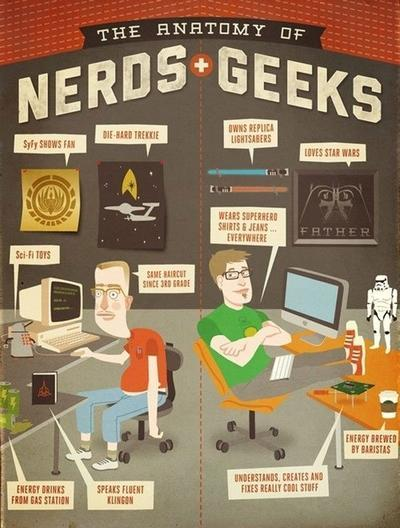 What do you think defines nerds and geeks?